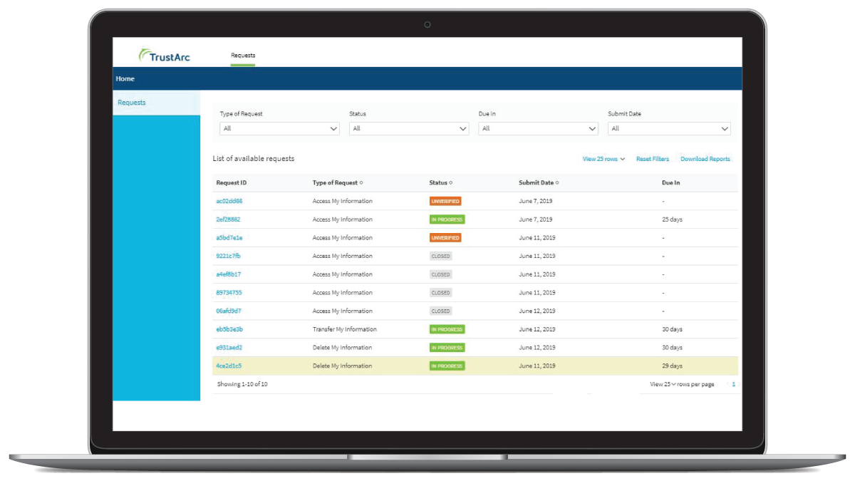 Individual Rights Manager Dashboard