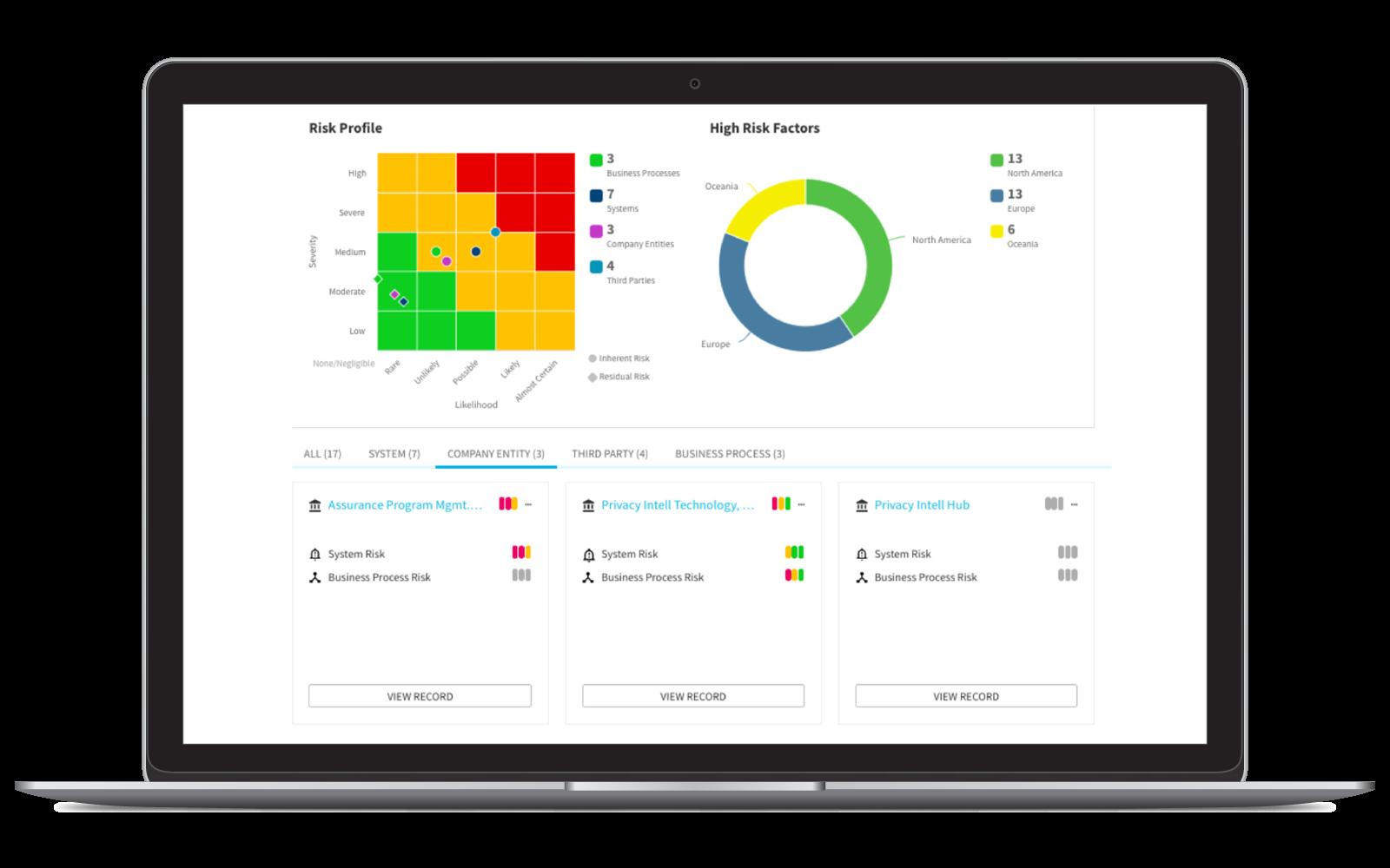Trustarc Individual Rights Manager Screenshot