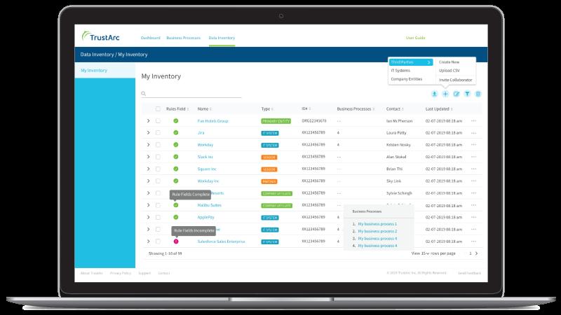 Data Inventory Hub Dashboard