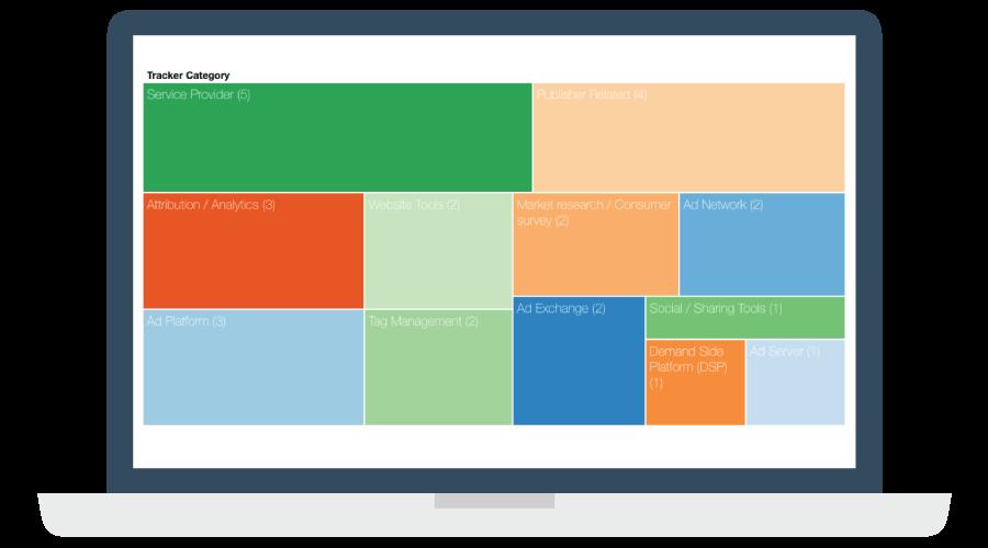 Tracker Category Desktop