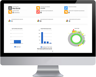 Website Monitoring dashboard from TRUSTe.
